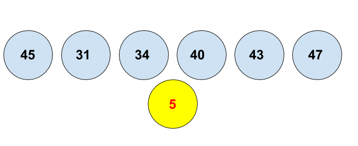 How to Pick Lottery Numbers and What are The Best Lottery Numbers to Pick (2)