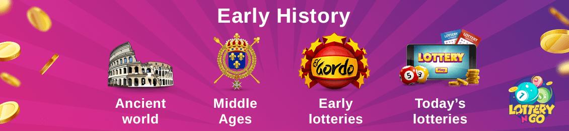 EarlyHistory